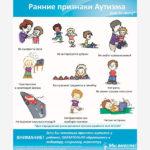 Реабилитация детей с диагнозом «Аутизм»